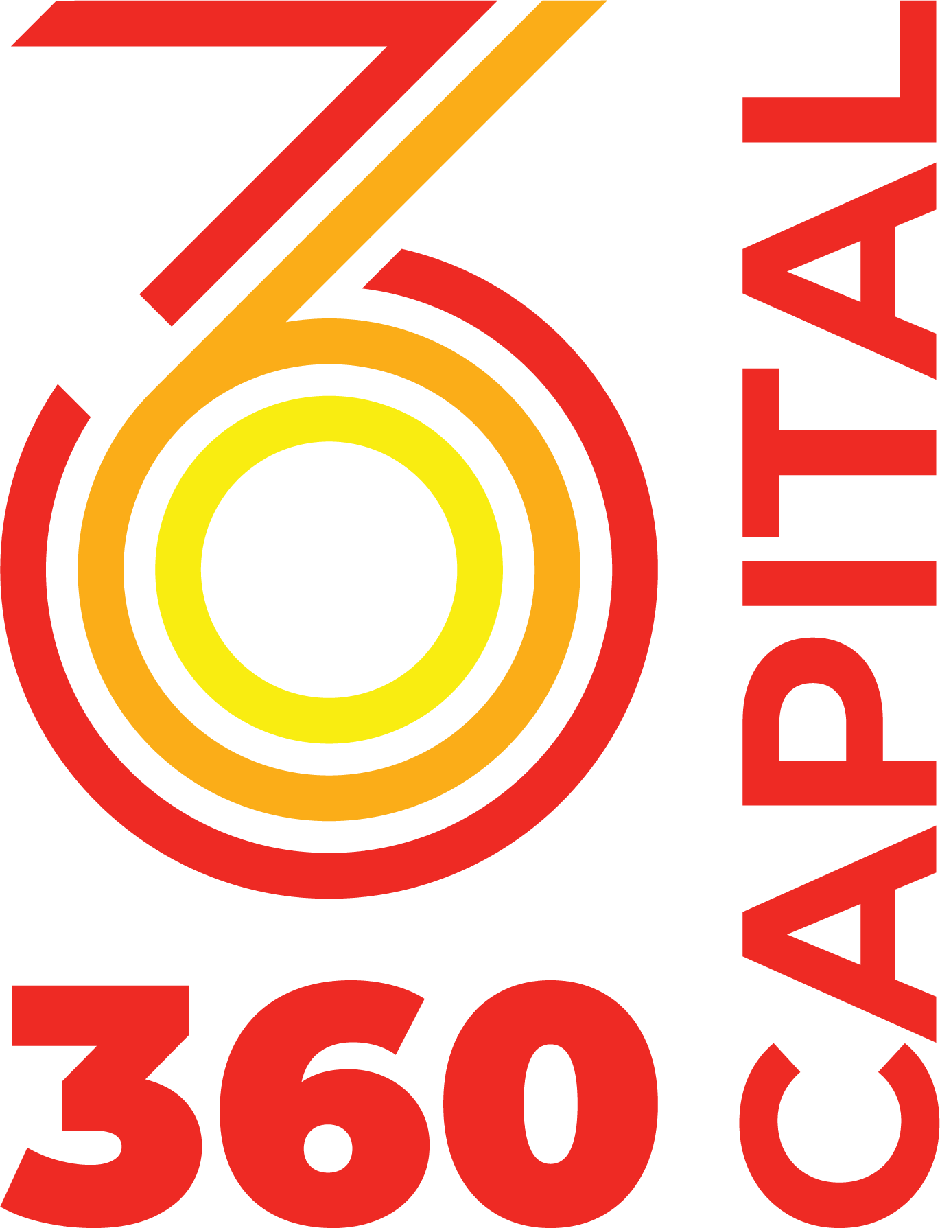 Capital 360
